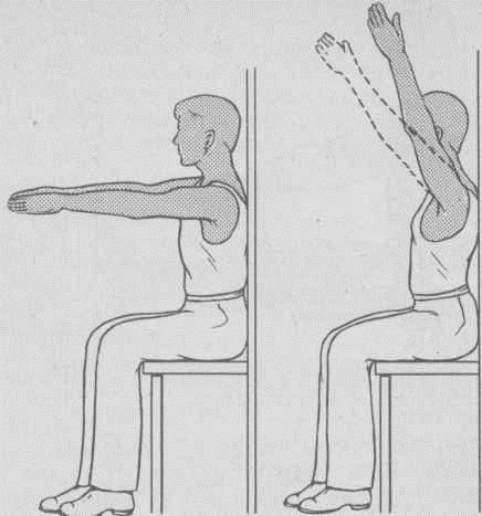 Тянет плечевой сустав